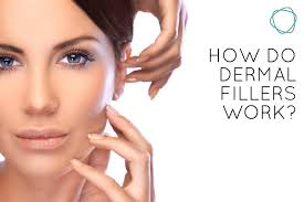 how do dermal fillers such as Restylane work